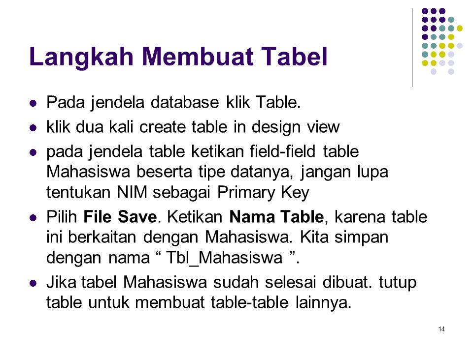 Langkah Membuat Tabel Pada jendela database klik Table.