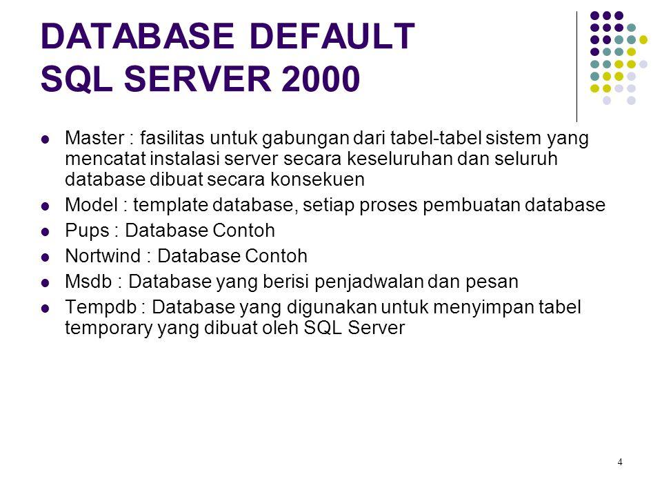 DATABASE DEFAULT SQL SERVER 2000