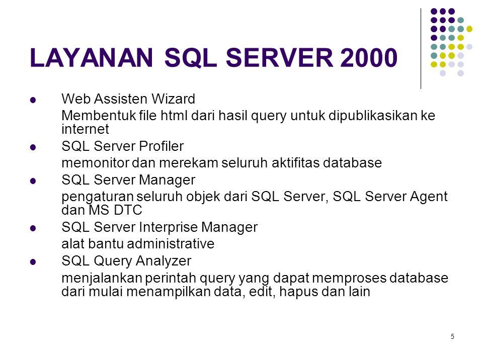 LAYANAN SQL SERVER 2000 Web Assisten Wizard