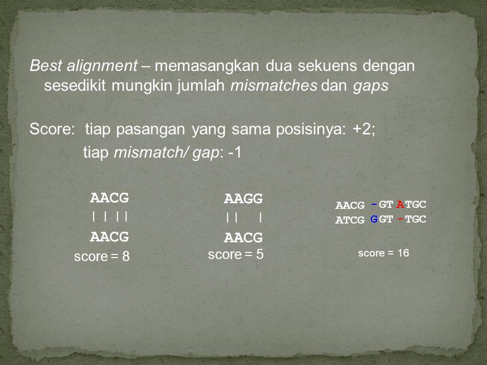 Score: tiap pasangan yang sama posisinya: +2; tiap mismatch/ gap: -1