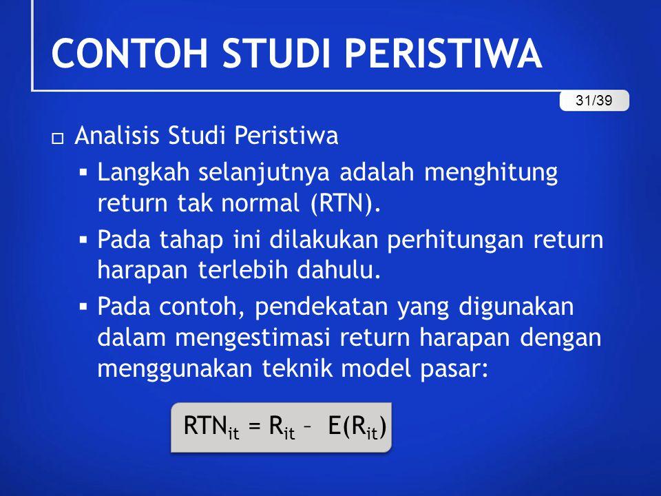 CONTOH STUDI PERISTIWA
