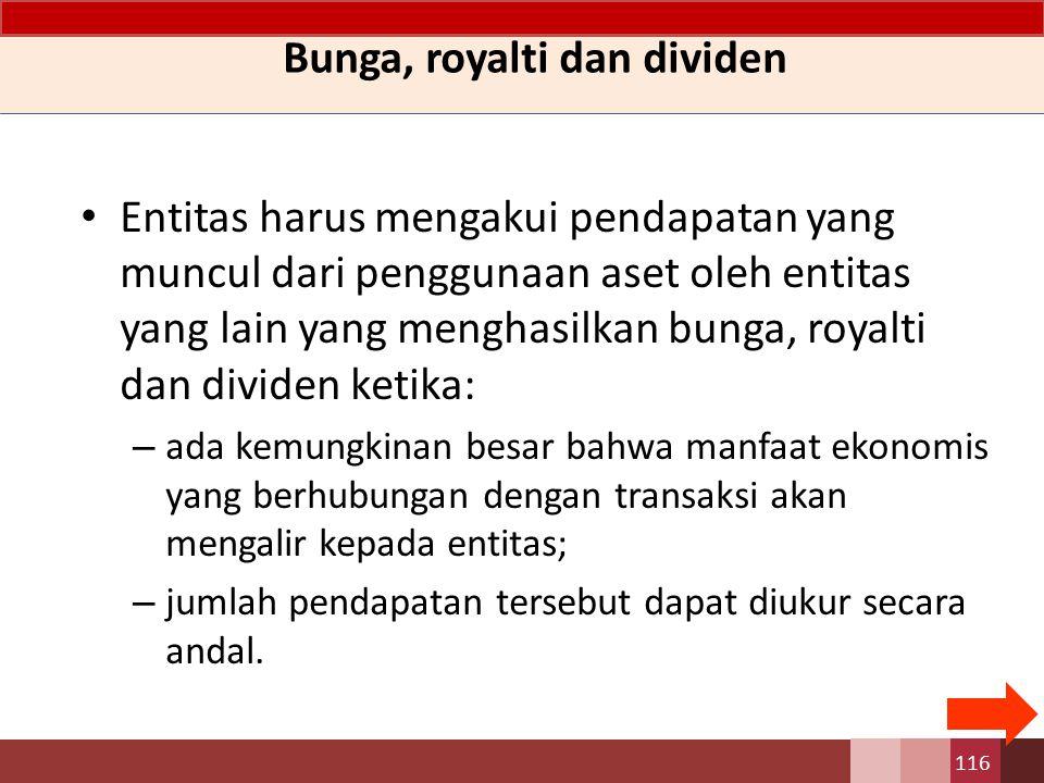 Bunga, royalti dan dividen
