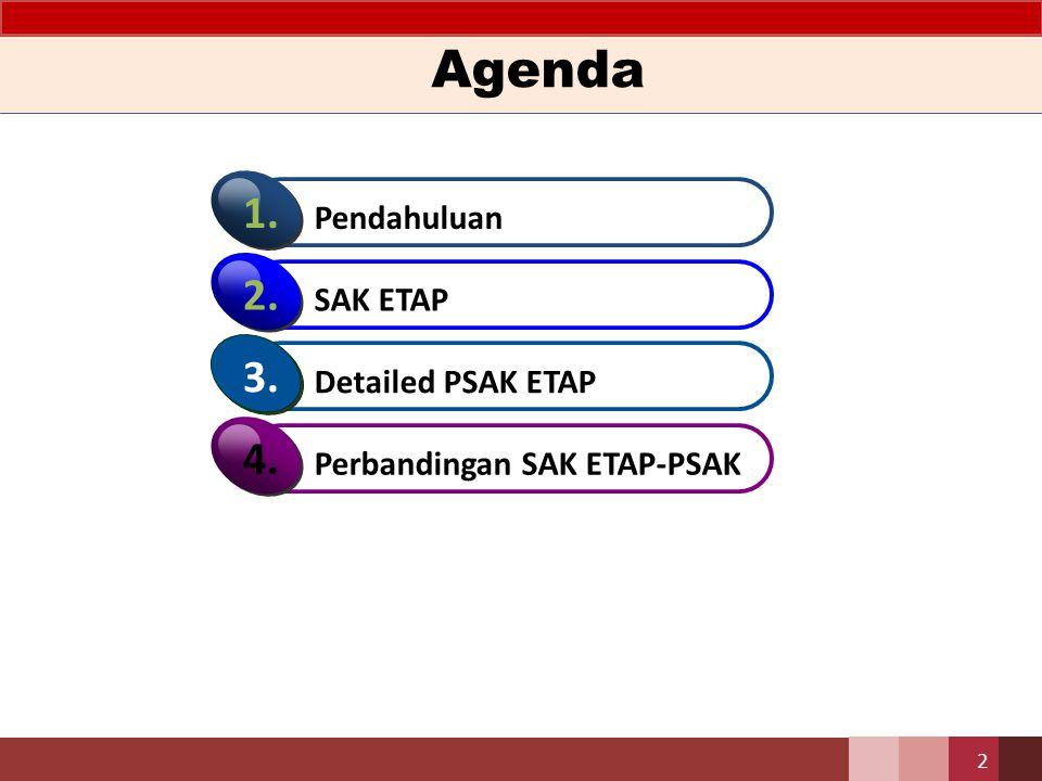 Agenda 1. 2. 3. 4. Pendahuluan SAK ETAP Detailed PSAK ETAP