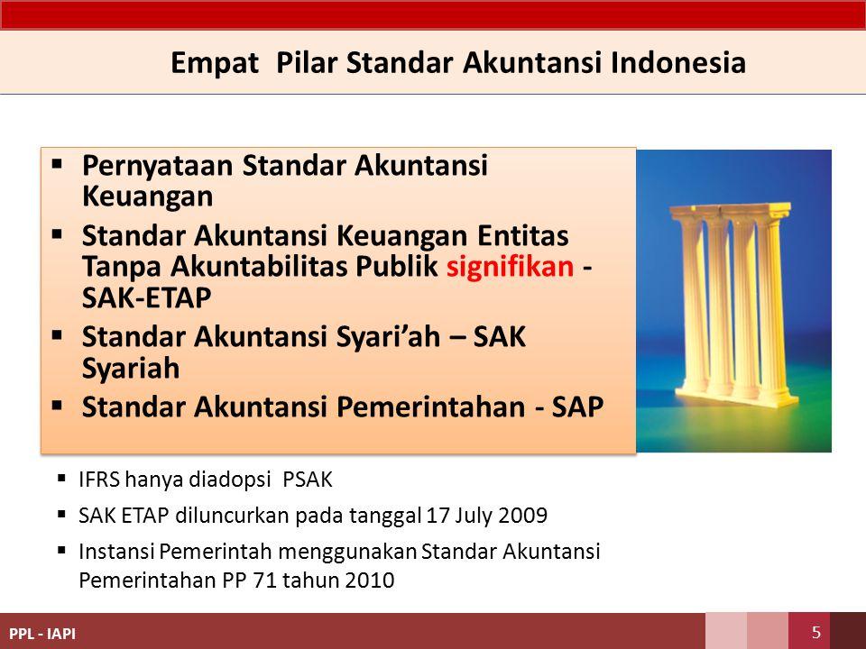 Empat Pilar Standar Akuntansi Indonesia