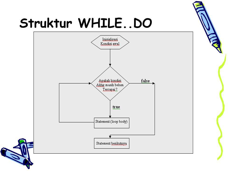 Struktur WHILE..DO