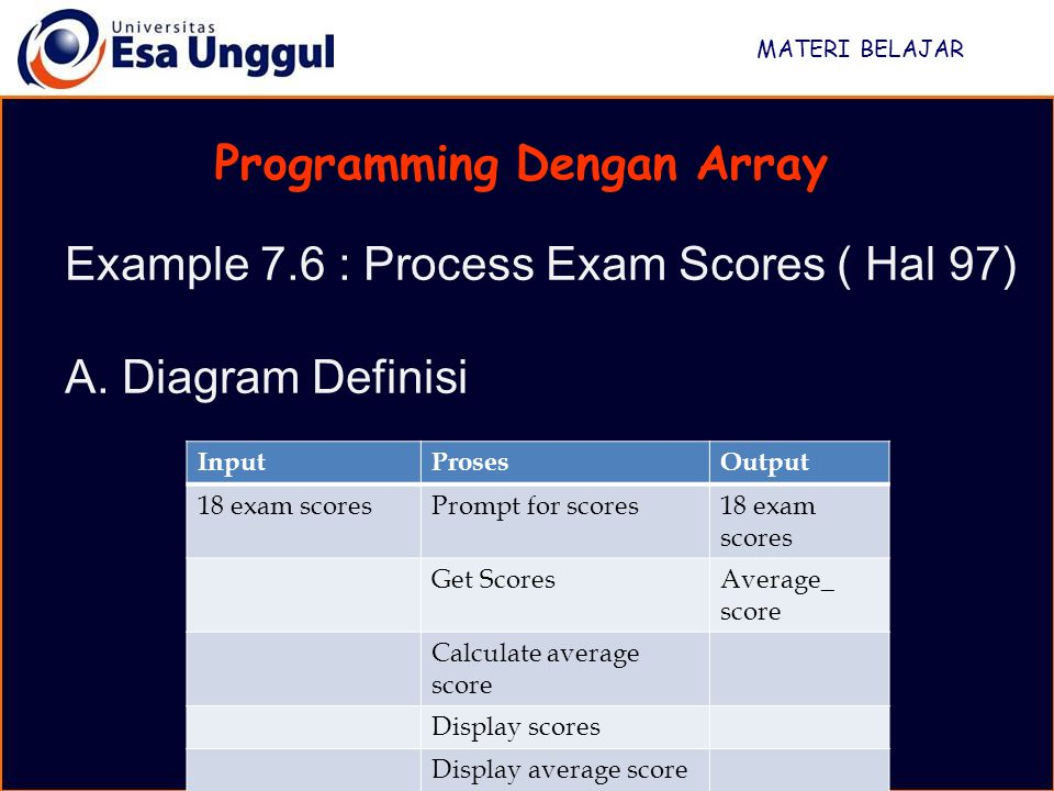Programming Dengan Array