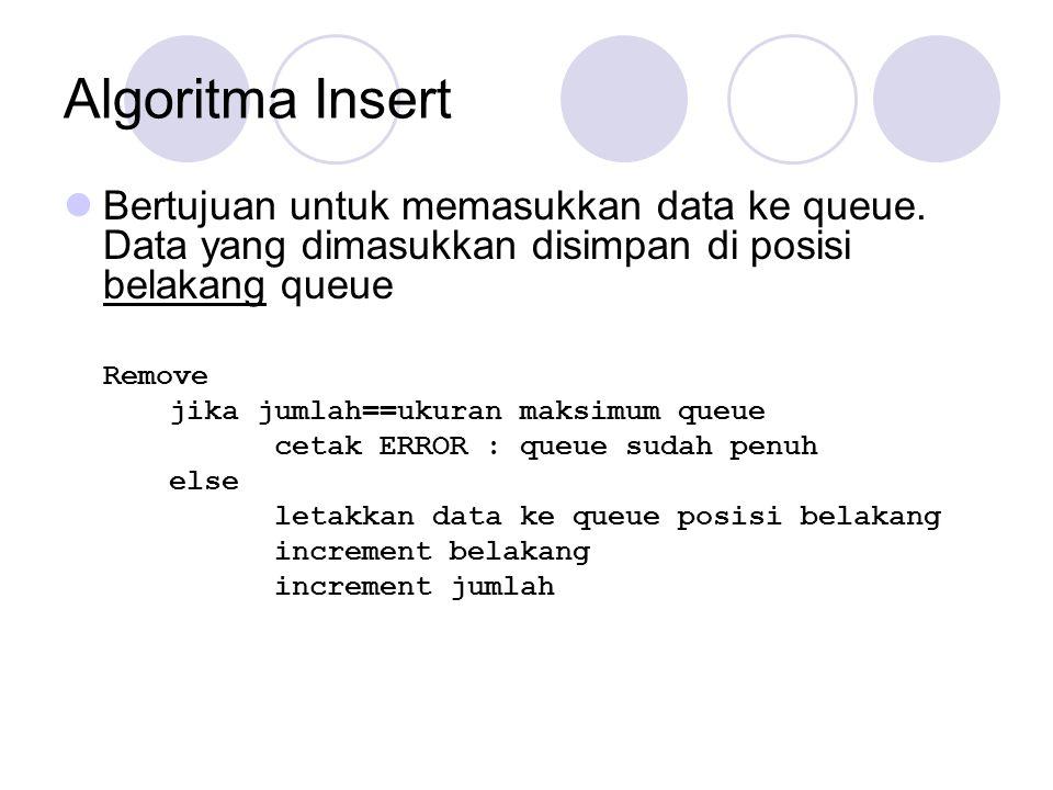 Algoritma Insert Bertujuan untuk memasukkan data ke queue. Data yang dimasukkan disimpan di posisi belakang queue.