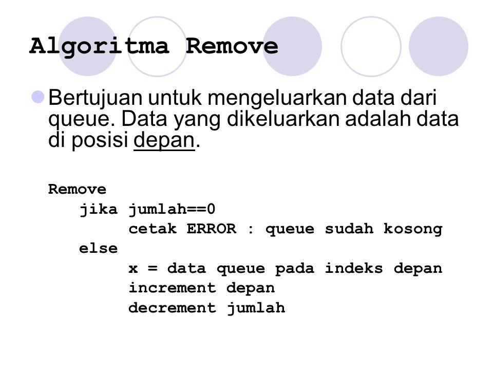 Algoritma Remove Bertujuan untuk mengeluarkan data dari queue. Data yang dikeluarkan adalah data di posisi depan.