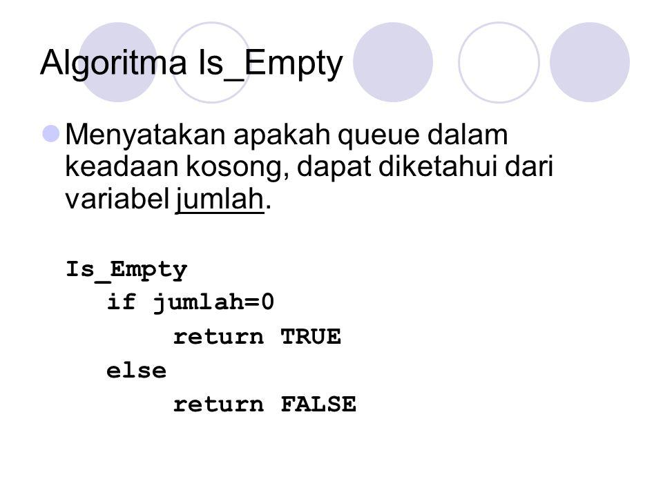 Algoritma Is_Empty Menyatakan apakah queue dalam keadaan kosong, dapat diketahui dari variabel jumlah.
