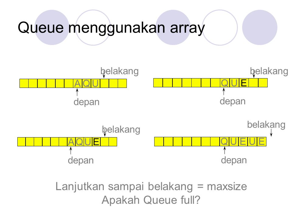 Queue menggunakan array
