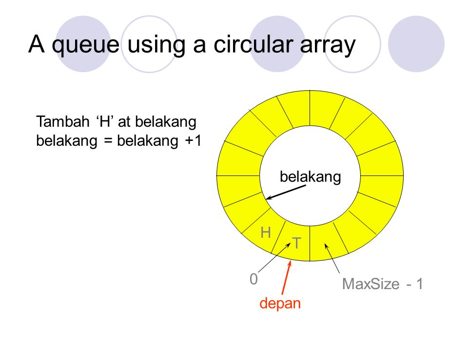 A queue using a circular array