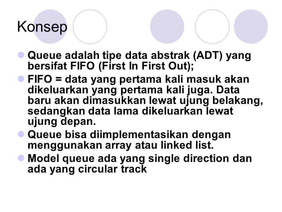 Konsep Queue adalah tipe data abstrak (ADT) yang bersifat FIFO (First In First Out);