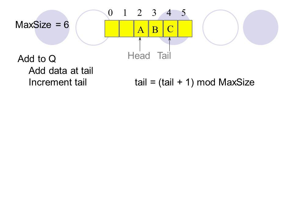 1 2. 3. 4. 5. MaxSize = 6. A. B. C. Head.