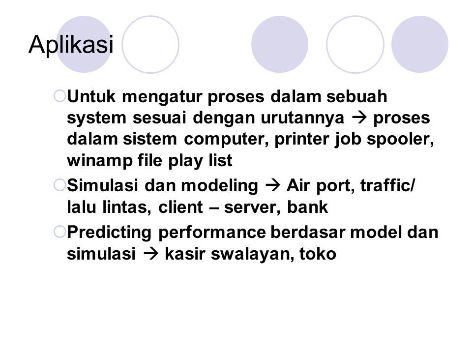 Aplikasi Untuk mengatur proses dalam sebuah system sesuai dengan urutannya  proses dalam sistem computer, printer job spooler, winamp file play list.