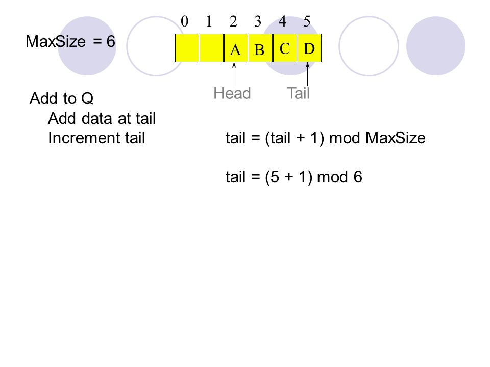 1 2. 3. 4. 5. MaxSize = 6. A. B. C. D. Head. Tail. Add to Q. Add data at tail. Increment tail tail = (tail + 1) mod MaxSize.