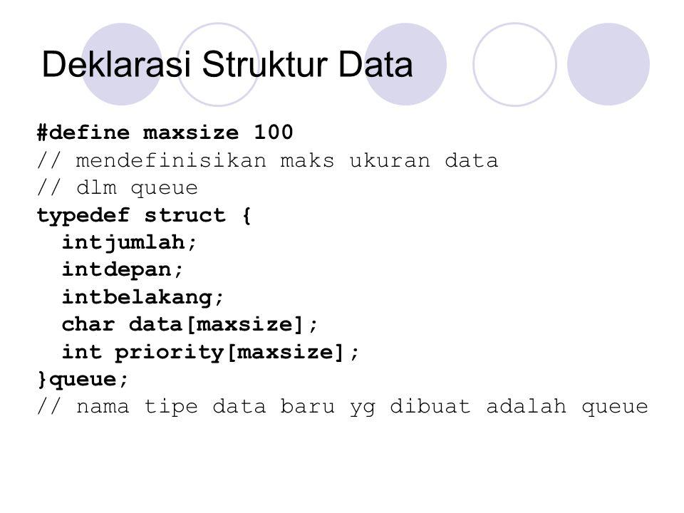 Deklarasi Struktur Data
