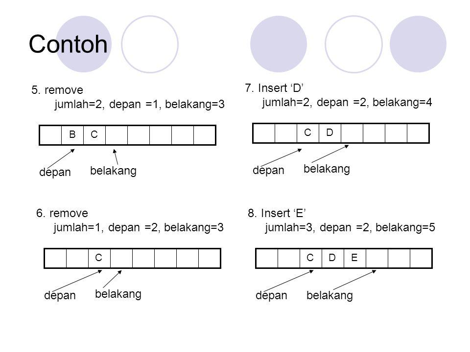 Contoh 5. remove jumlah=2, depan =1, belakang=3 depan belakang