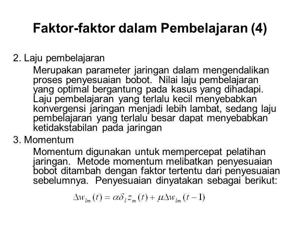 Faktor-faktor dalam Pembelajaran (4)