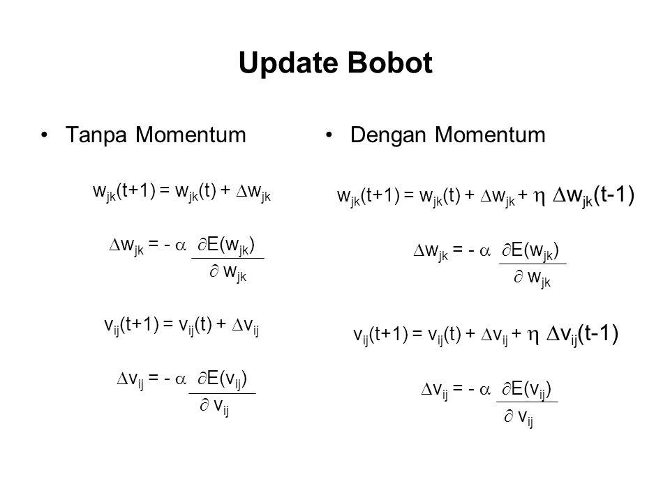 Update Bobot Tanpa Momentum Dengan Momentum wjk(t+1) = wjk(t) + wjk