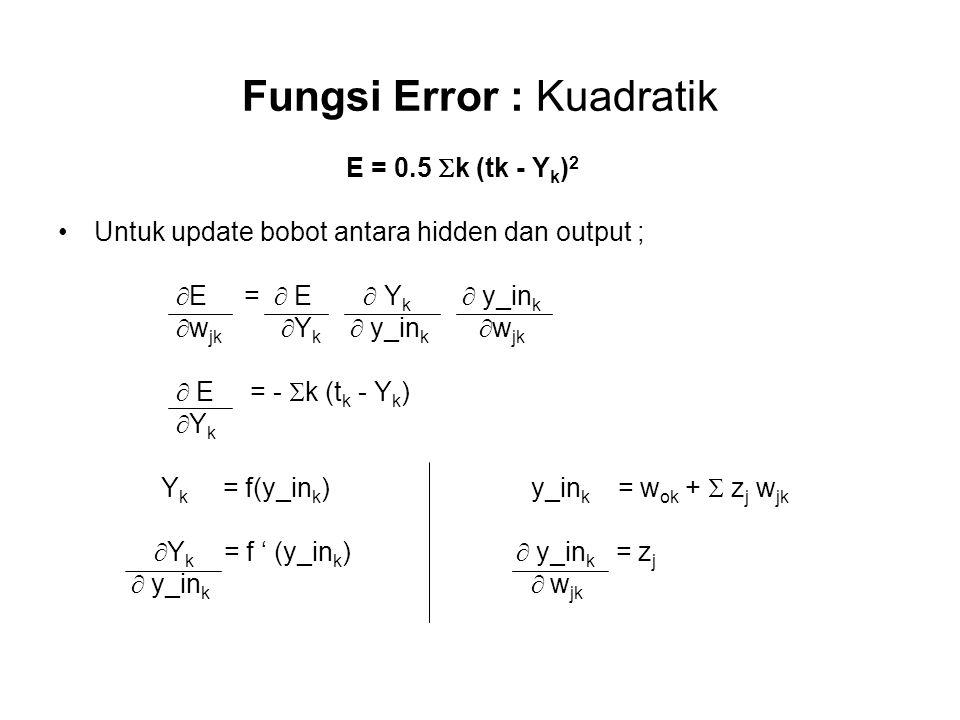Fungsi Error : Kuadratik
