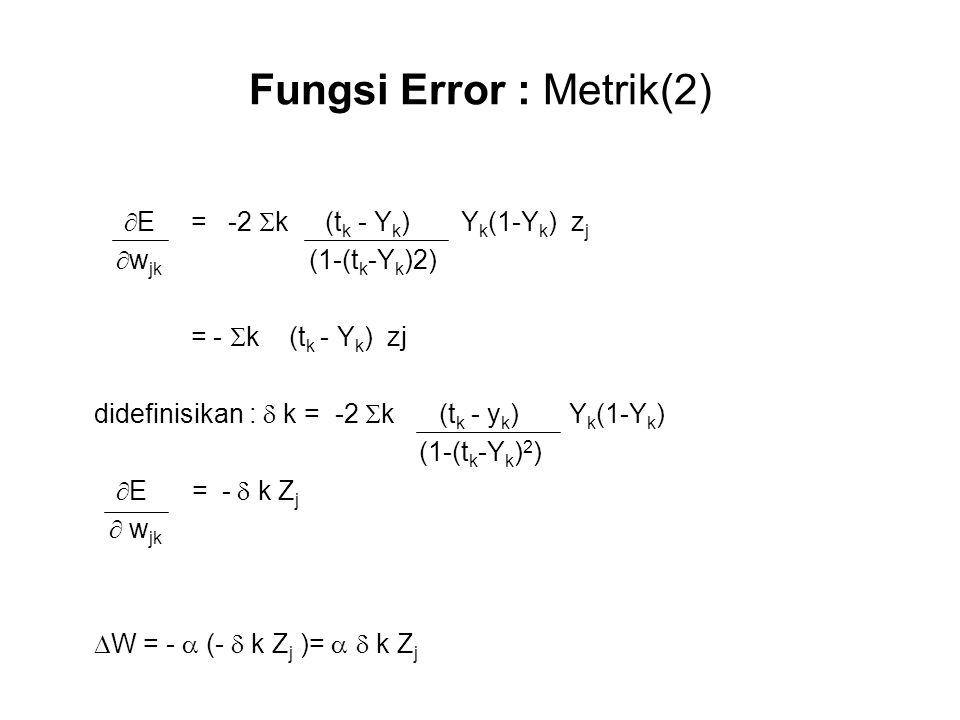 Fungsi Error : Metrik(2)
