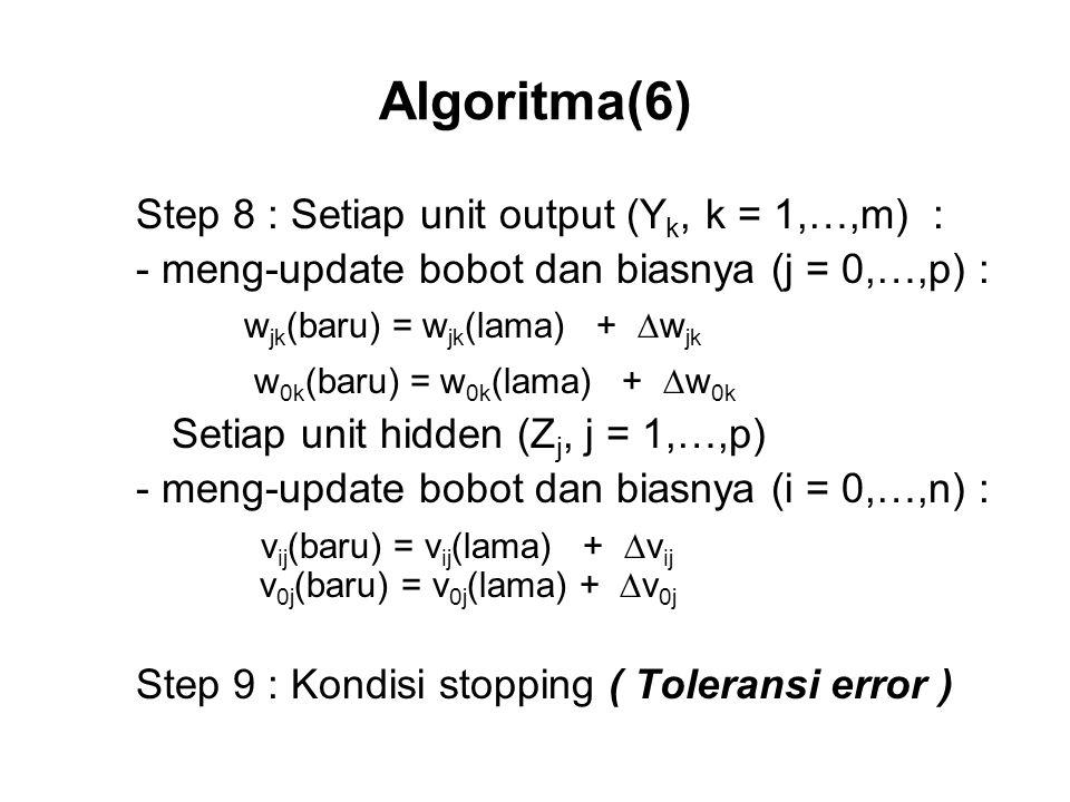 Algoritma(6) Step 8 : Setiap unit output (Yk, k = 1,…,m) :