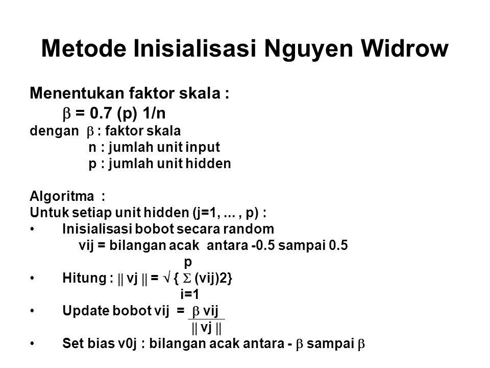 Metode Inisialisasi Nguyen Widrow