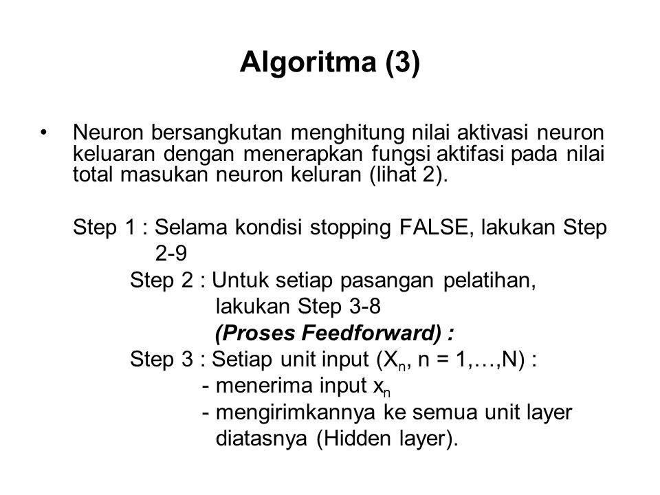 Algoritma (3)