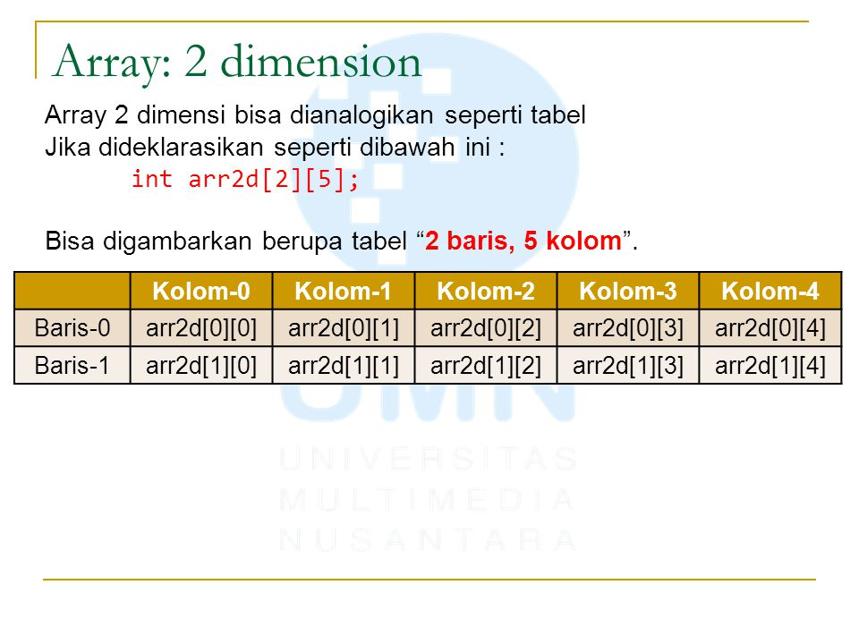 Array: 2 dimension Array 2 dimensi bisa dianalogikan seperti tabel