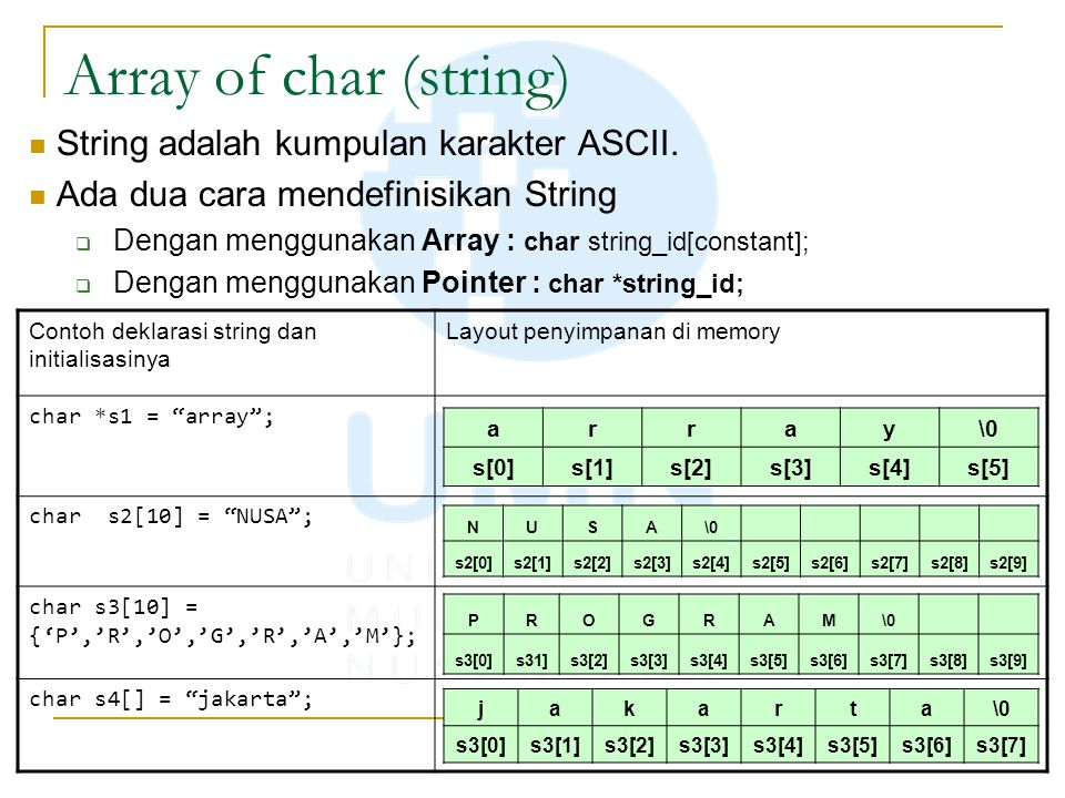 Array of char (string) String adalah kumpulan karakter ASCII.