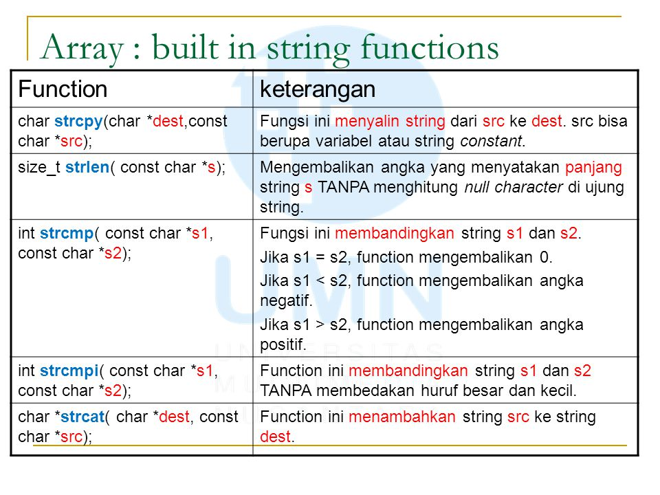 Array : built in string functions