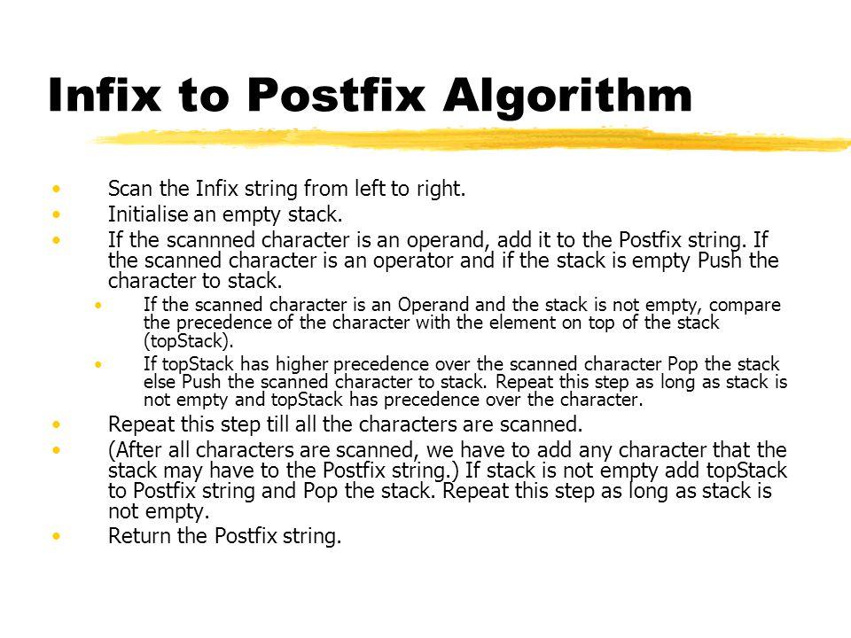 Infix to Postfix Algorithm