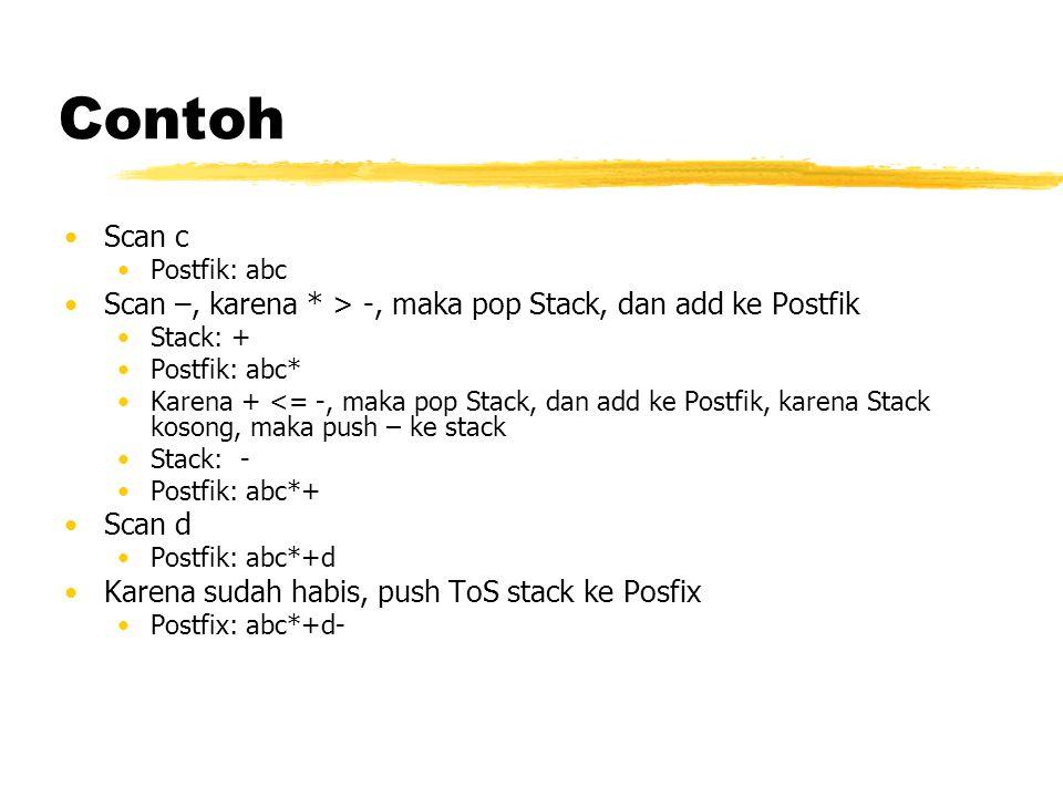 Contoh Scan c. Postfik: abc. Scan –, karena * > -, maka pop Stack, dan add ke Postfik. Stack: + Postfik: abc*