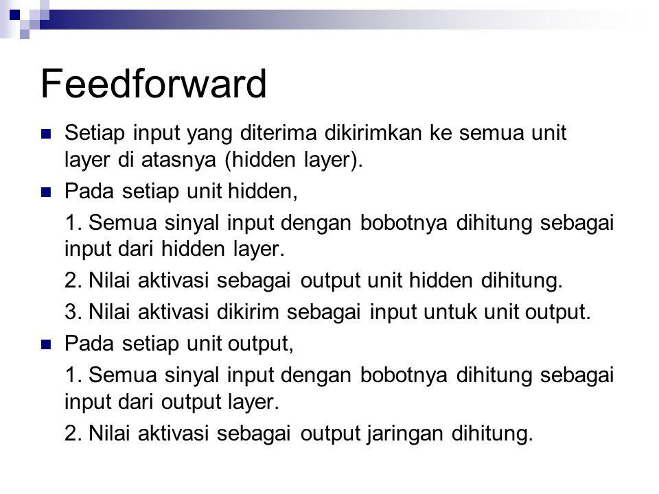 Feedforward Setiap input yang diterima dikirimkan ke semua unit layer di atasnya (hidden layer). Pada setiap unit hidden,