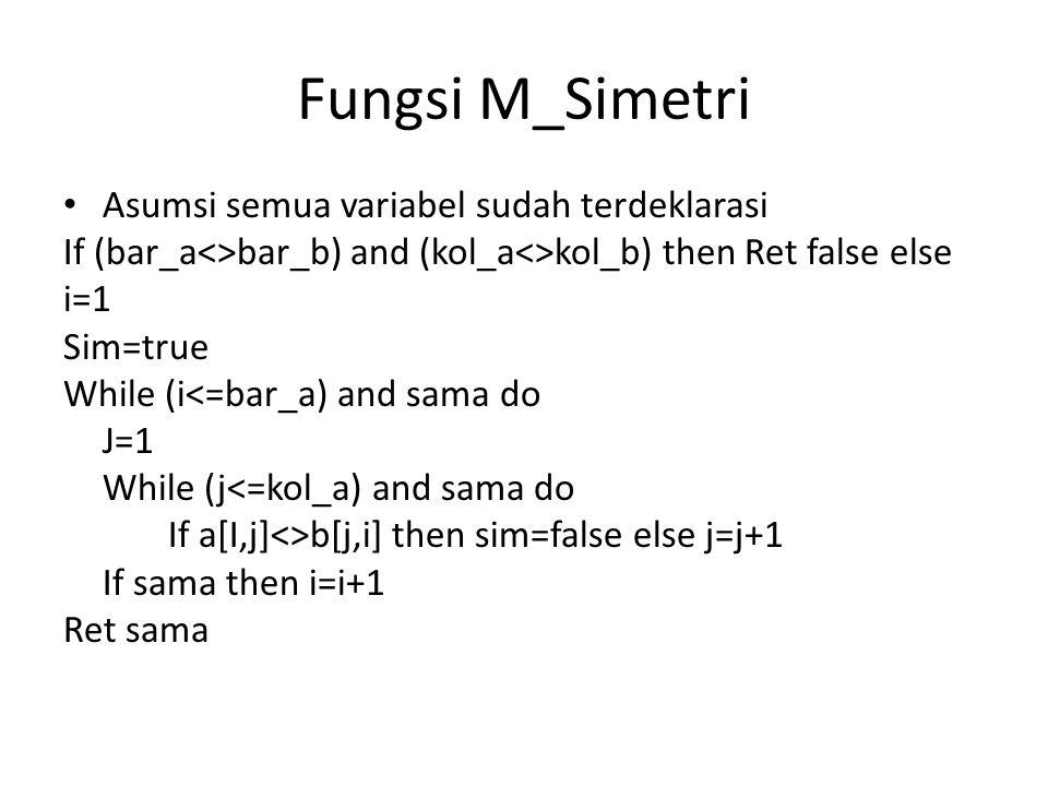 Fungsi M_Simetri Asumsi semua variabel sudah terdeklarasi
