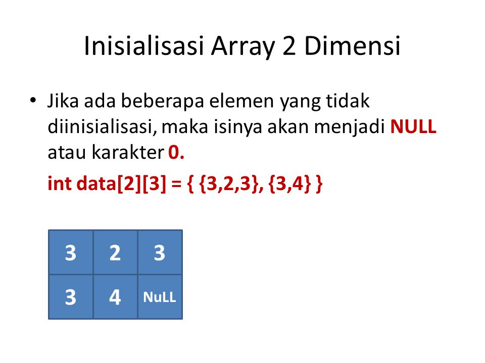 Inisialisasi Array 2 Dimensi