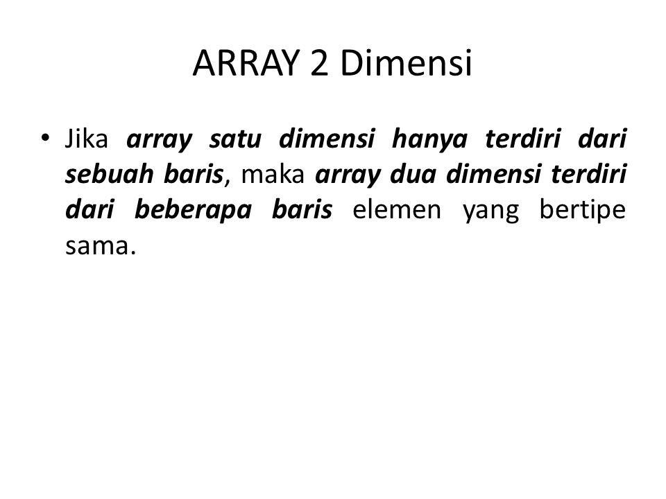 ARRAY 2 Dimensi Jika array satu dimensi hanya terdiri dari sebuah baris, maka array dua dimensi terdiri dari beberapa baris elemen yang bertipe sama.