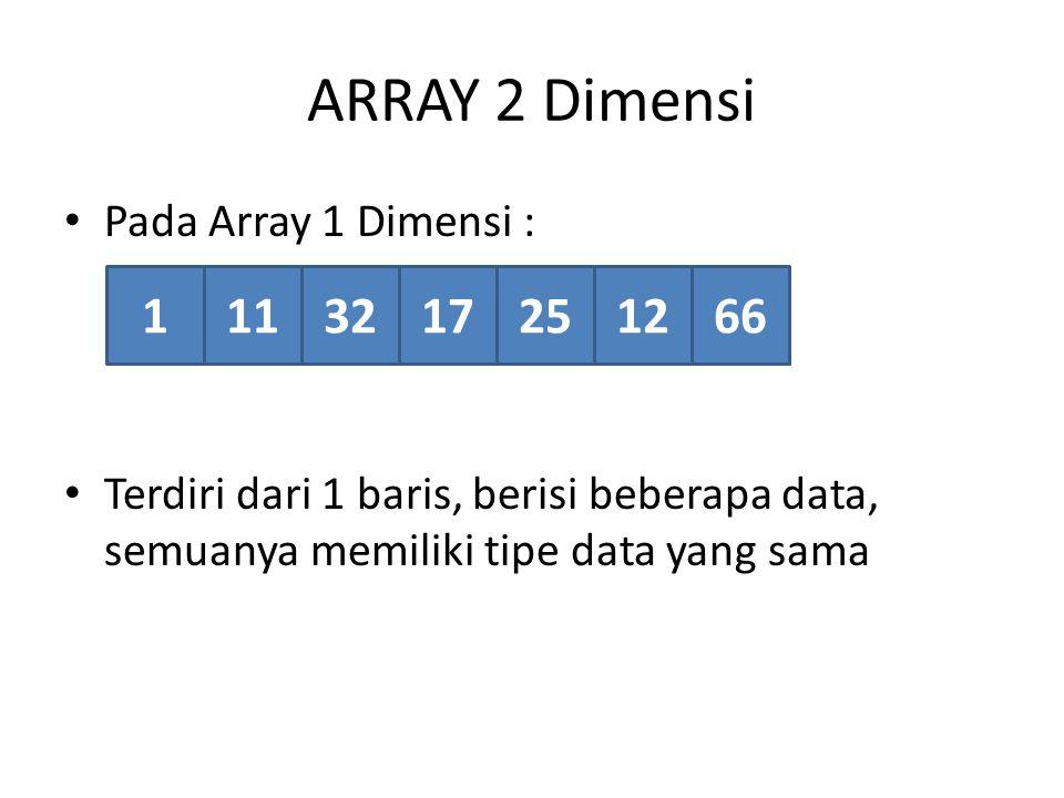 ARRAY 2 Dimensi 1 11 32 17 25 12 66 Pada Array 1 Dimensi :