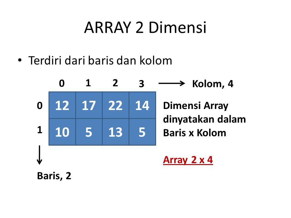 ARRAY 2 Dimensi 12 17 22 14 10 5 13 5 Terdiri dari baris dan kolom 1 2