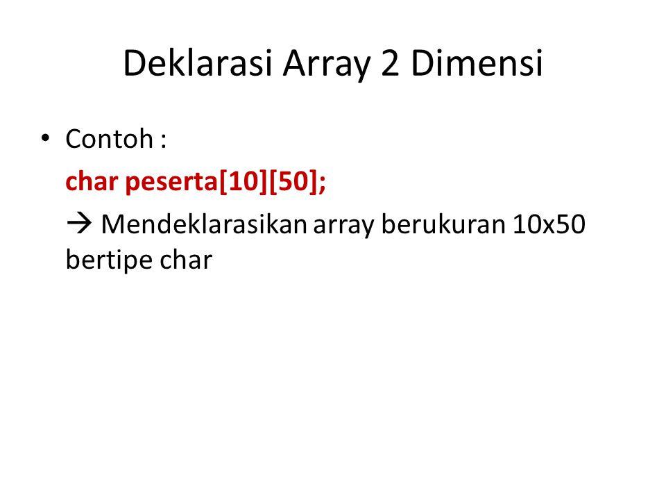 Deklarasi Array 2 Dimensi