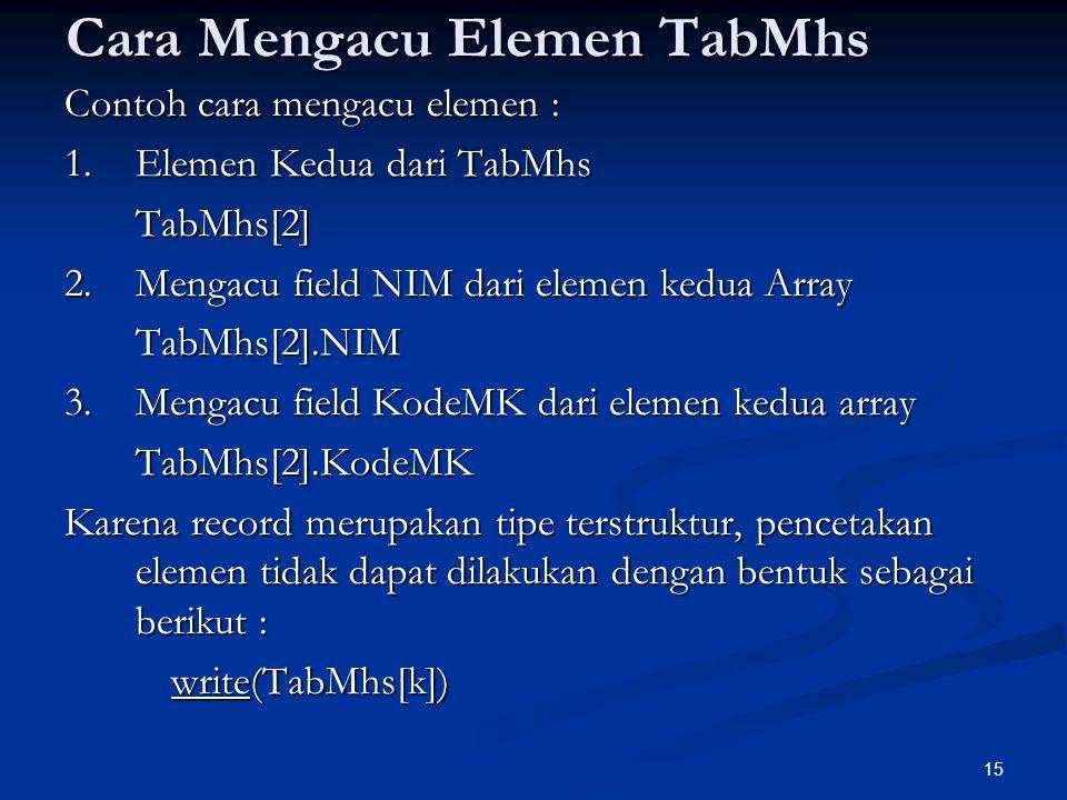 Cara Mengacu Elemen TabMhs