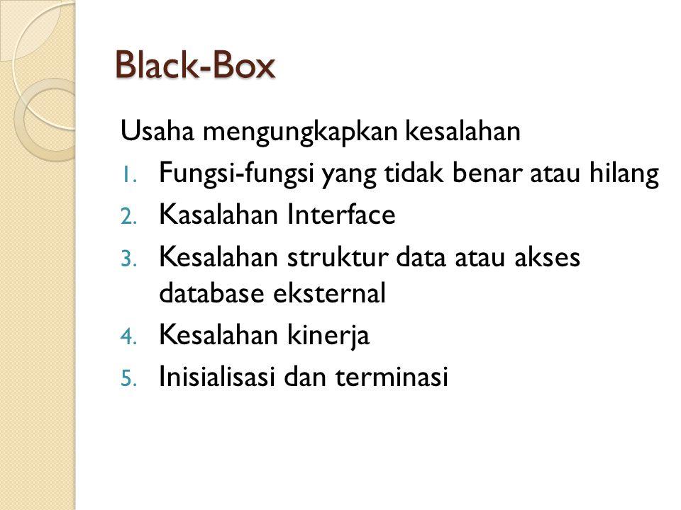 Black-Box Usaha mengungkapkan kesalahan