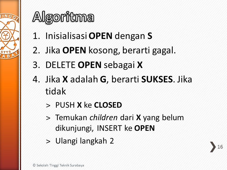 Algoritma Inisialisasi OPEN dengan S Jika OPEN kosong, berarti gagal.
