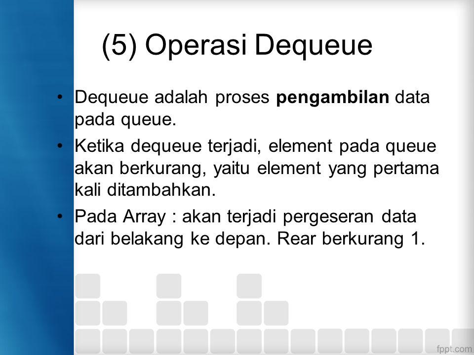 (5) Operasi Dequeue Dequeue adalah proses pengambilan data pada queue.