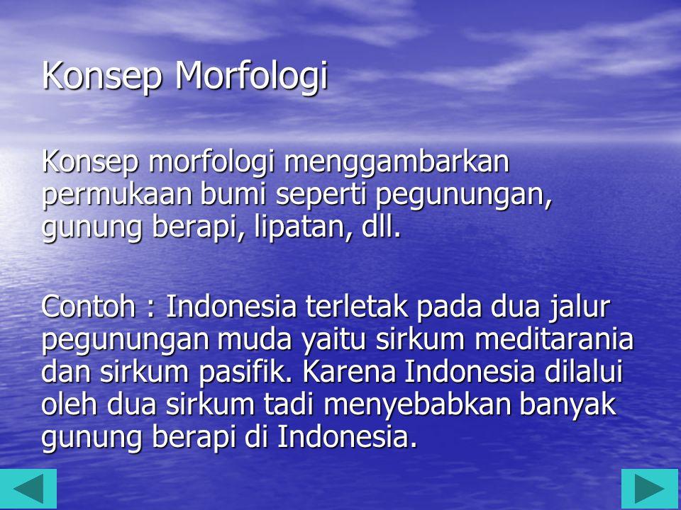 Konsep Morfologi Konsep morfologi menggambarkan permukaan bumi seperti pegunungan, gunung berapi, lipatan, dll.