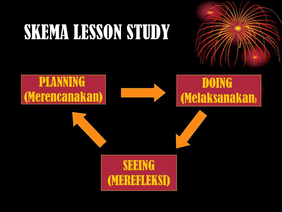SKEMA LESSON STUDY PLANNING DOING (Merencanakan) (Melaksanakan) SEEING