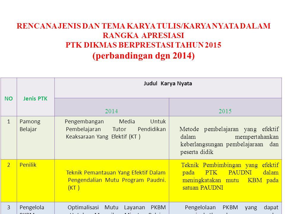 PTK DIKMAS BERPRESTASI TAHUN 2015