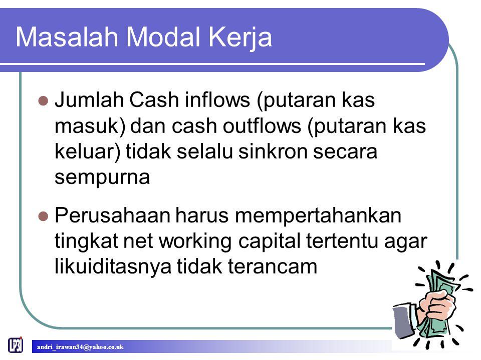 Masalah Modal Kerja Jumlah Cash inflows (putaran kas masuk) dan cash outflows (putaran kas keluar) tidak selalu sinkron secara sempurna.
