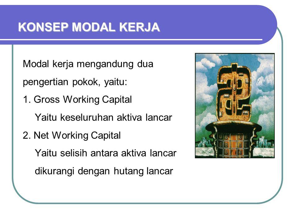 KONSEP MODAL KERJA Modal kerja mengandung dua pengertian pokok, yaitu: