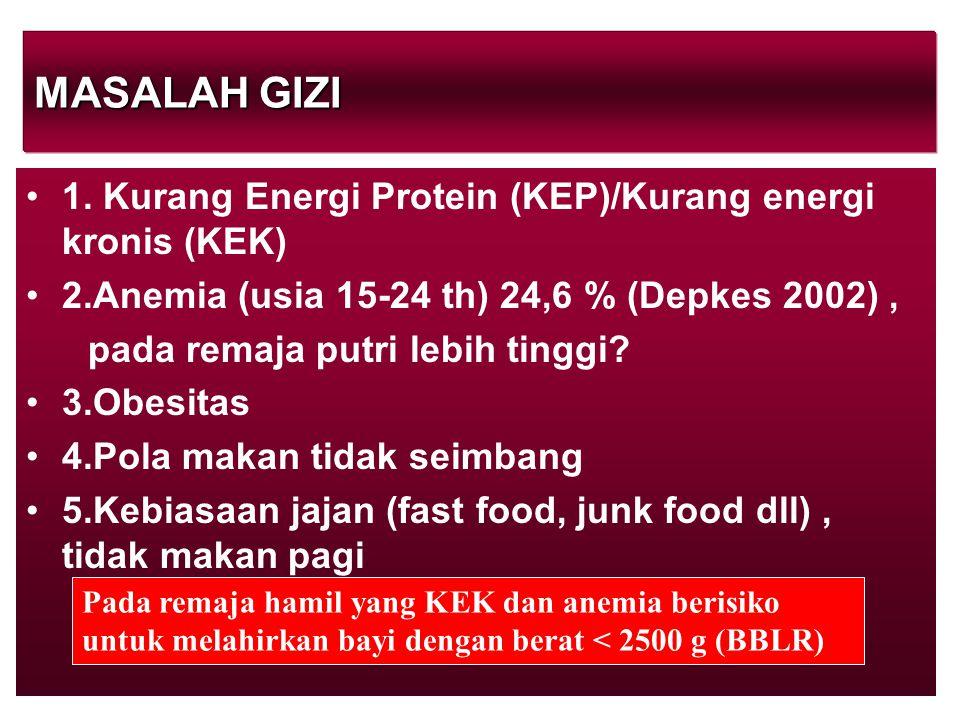 MASALAH GIZI 1. Kurang Energi Protein (KEP)/Kurang energi kronis (KEK)